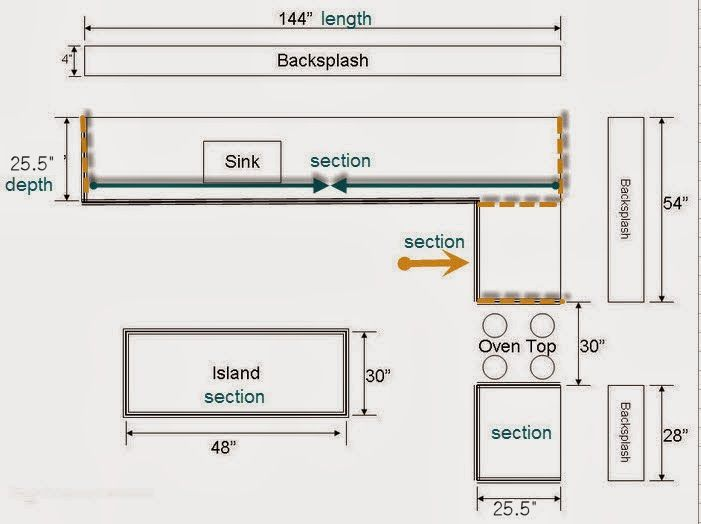 Frigo Design S Exclusive Countertop Enhancement Options